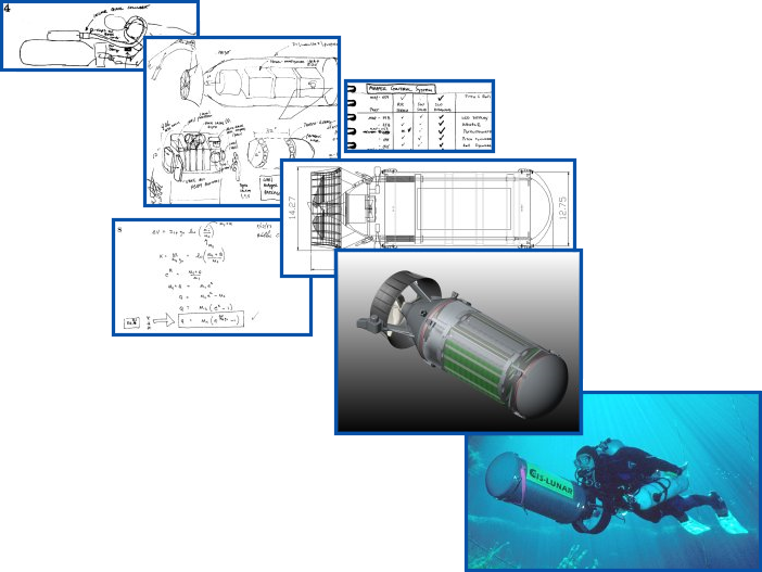 Design synthesis of the Fat Man underwater propulsion vehicle